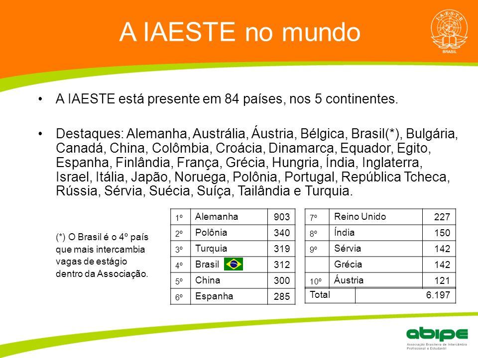 Quem é a ABIPE? A IAESTE no mundo A IAESTE está presente em 84 países, nos 5 continentes. Destaques: Alemanha, Austrália, Áustria, Bélgica, Brasil(*),