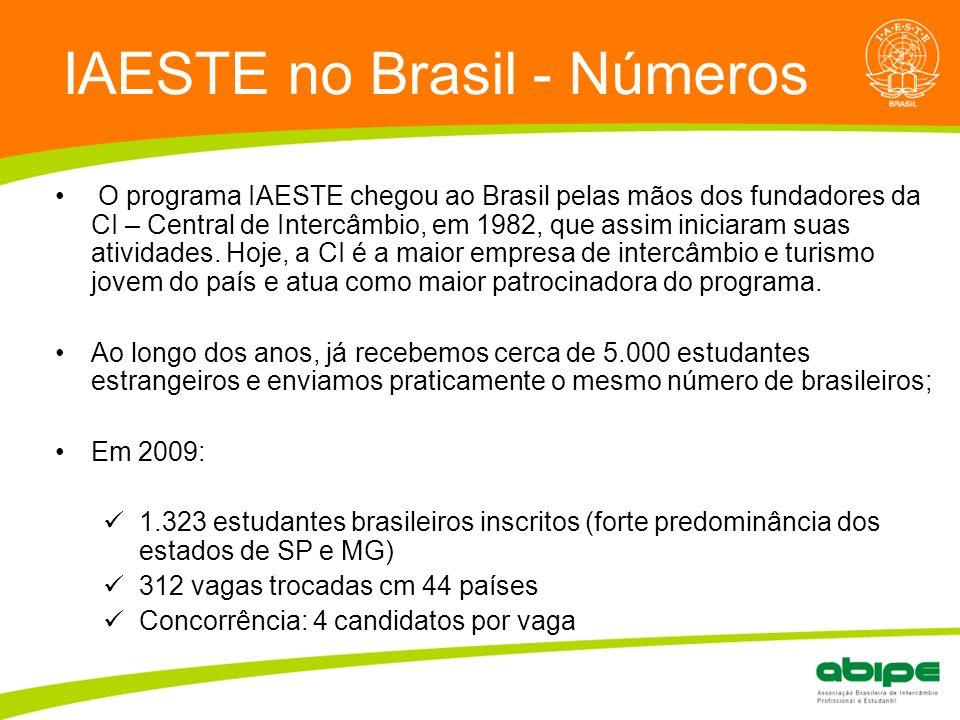 Quem é a ABIPE? IAESTE no Brasil - Números O programa IAESTE chegou ao Brasil pelas mãos dos fundadores da CI – Central de Intercâmbio, em 1982, que a