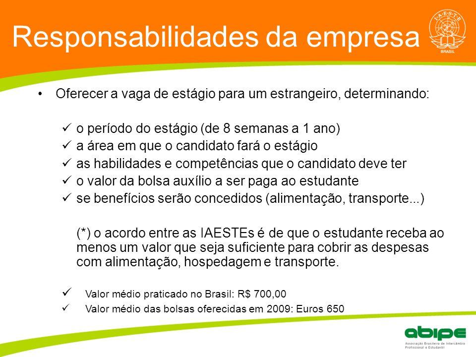 Quem é a ABIPE? Responsabilidades da empresa Oferecer a vaga de estágio para um estrangeiro, determinando: o período do estágio (de 8 semanas a 1 ano)