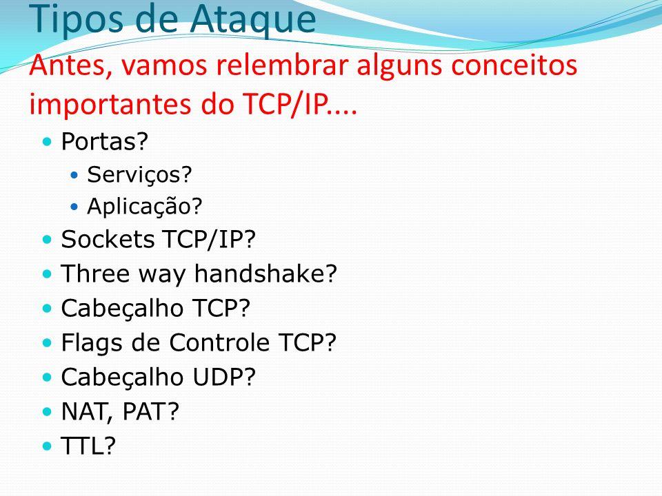 Tipos de Ataque Antes, vamos relembrar alguns conceitos importantes do TCP/IP.... Portas? Serviços? Aplicação? Sockets TCP/IP? Three way handshake? Ca