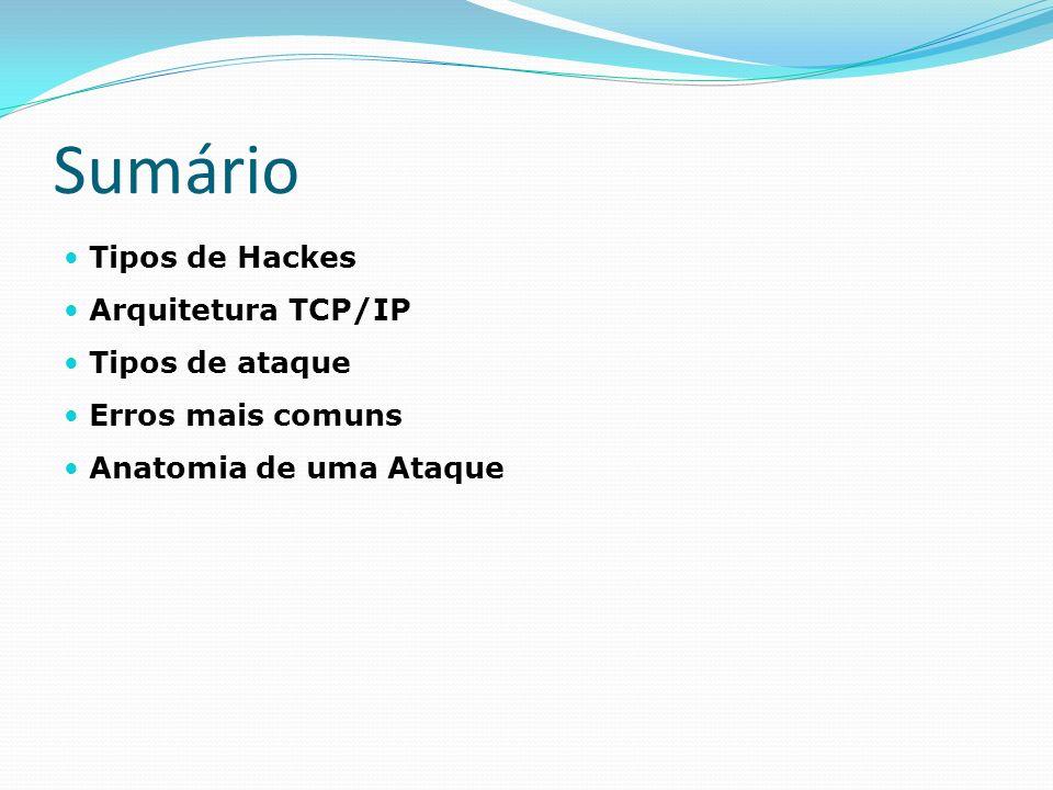 Sumário Tipos de Hackes Arquitetura TCP/IP Tipos de ataque Erros mais comuns Anatomia de uma Ataque
