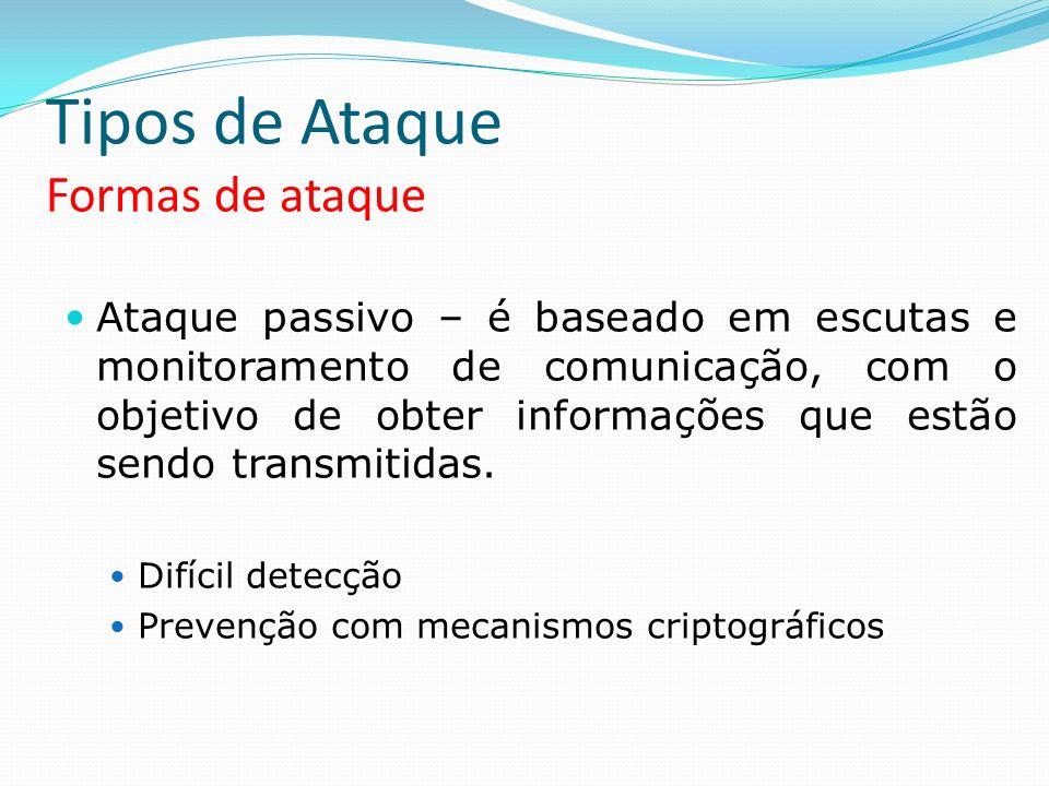Tipos de Ataque Formas de ataque Ataque passivo – é baseado em escutas e monitoramento de comunicação, com o objetivo de obter informações que estão s