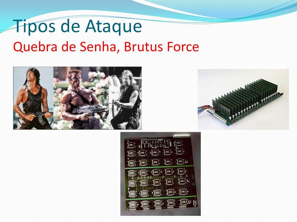 Tipos de Ataque Quebra de Senha, Brutus Force