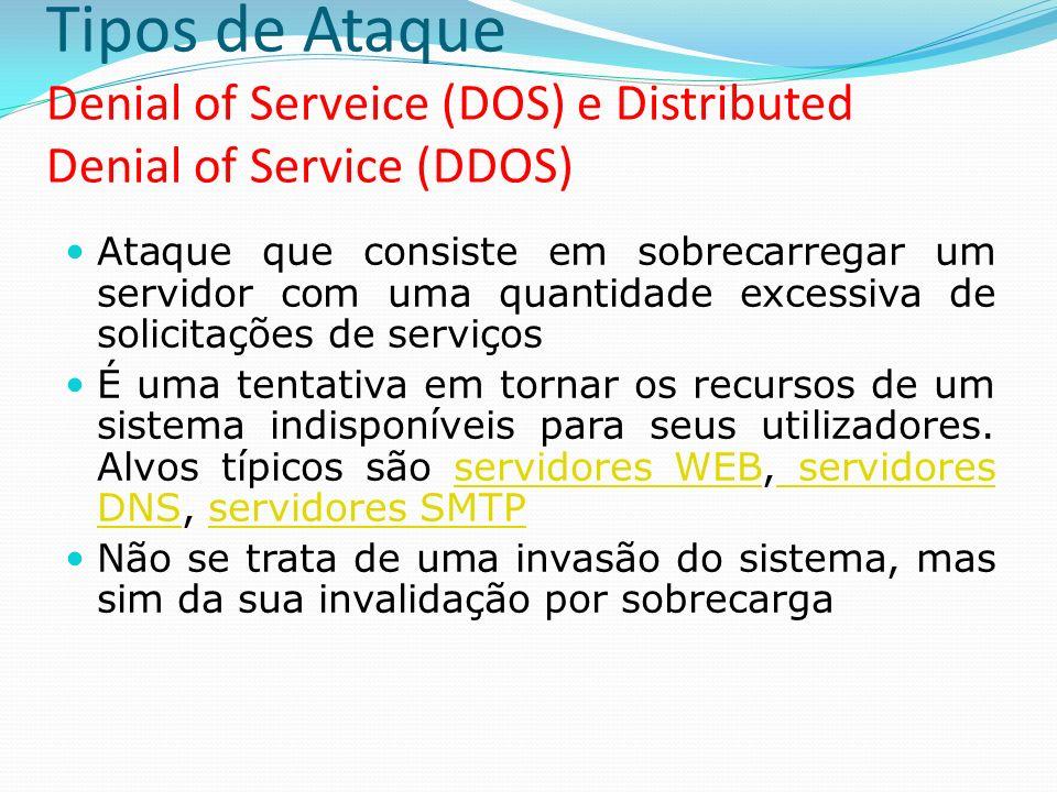 Ataque que consiste em sobrecarregar um servidor com uma quantidade excessiva de solicitações de serviços É uma tentativa em tornar os recursos de um