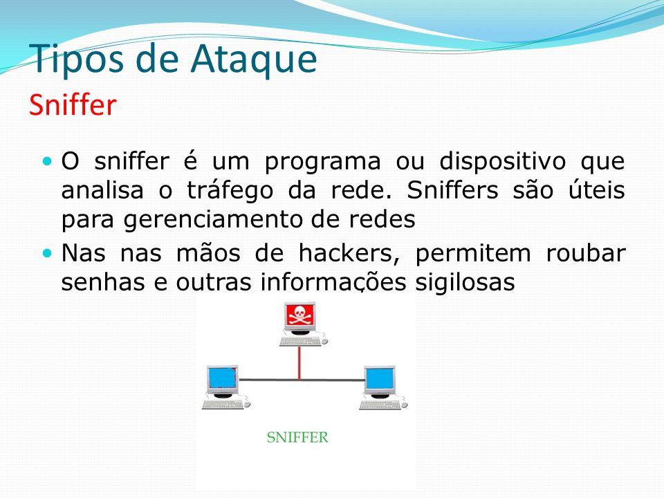 Tipos de Ataque Sniffer O sniffer é um programa ou dispositivo que analisa o tráfego da rede. Sniffers são úteis para gerenciamento de redes Nas nas m