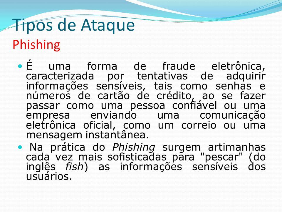 É uma forma de fraude eletrônica, caracterizada por tentativas de adquirir informações sensíveis, tais como senhas e números de cartão de crédito, ao