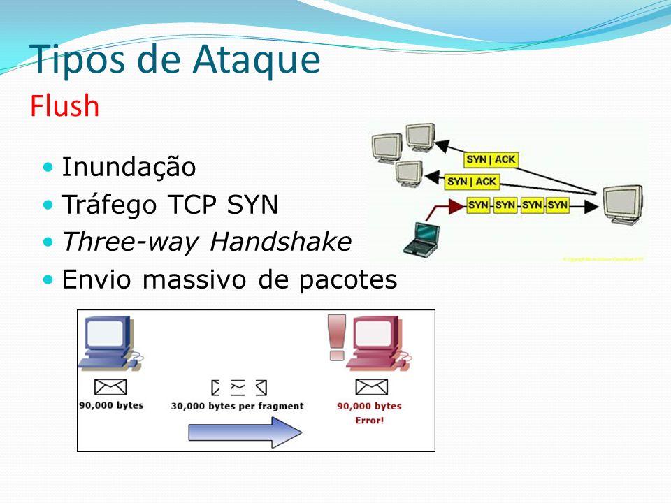 Tipos de Ataque Flush Inundação Tráfego TCP SYN Three-way Handshake Envio massivo de pacotes
