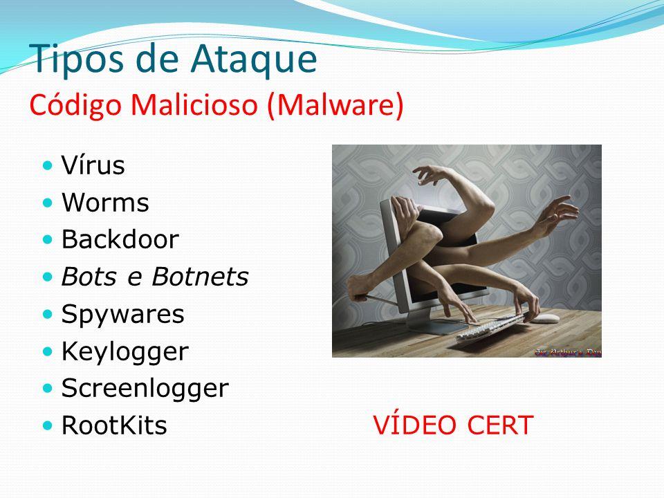 Tipos de Ataque Código Malicioso (Malware) Vírus Worms Backdoor Bots e Botnets Spywares Keylogger Screenlogger RootKitsVÍDEO CERT
