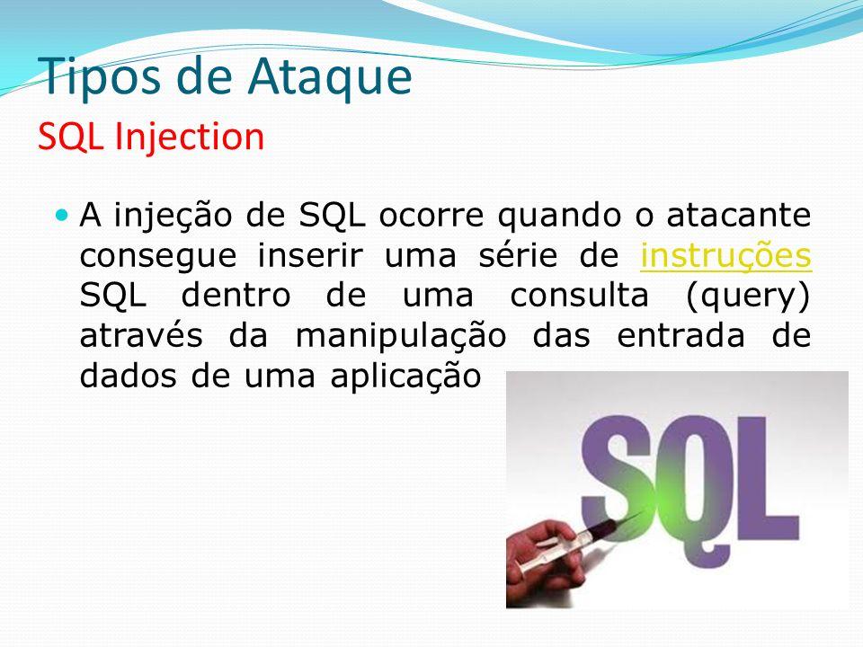 Tipos de Ataque SQL Injection A injeção de SQL ocorre quando o atacante consegue inserir uma série de instruções SQL dentro de uma consulta (query) at
