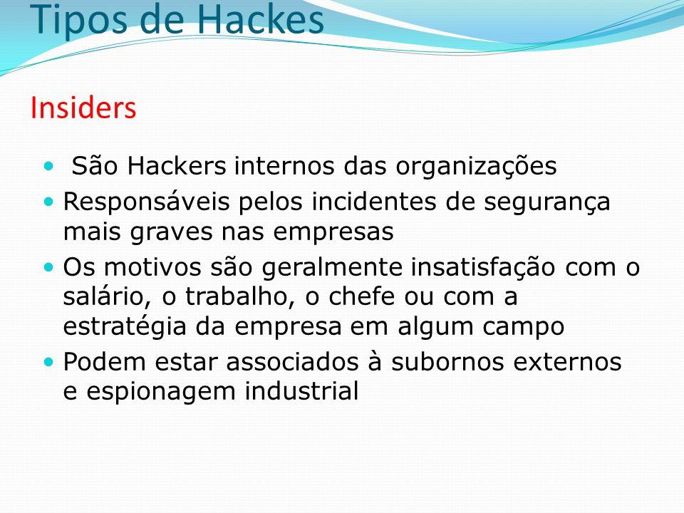 Tipos de Hackes Insiders São Hackers internos das organizações Responsáveis pelos incidentes de segurança mais graves nas empresas Os motivos são gera