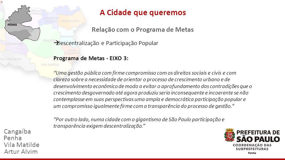 Cangaíba Penha Vila Matilde Artur Alvim x A Cidade que queremos Descentralização e Participação Popular Programa de Metas - EIXO 3: Uma gestão pública