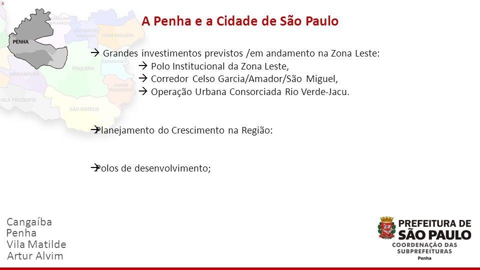 Cangaíba Penha Vila Matilde Artur Alvim x A Penha e a Cidade de São Paulo Grandes investimentos previstos /em andamento na Zona Leste: Polo Institucio