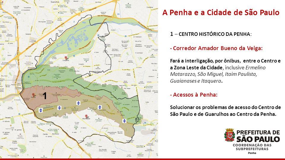 Cangaíba Penha Vila Matilde Artur Alvim 1 A Penha e a Cidade de São Paulo 1 – CENTRO HISTÓRICO DA PENHA: - Corredor Amador Bueno da Veiga: Fará a inte