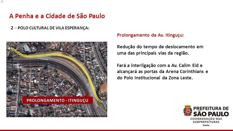 A Penha e a Cidade de São Paulo Prolongamento da Av. Itinguçu: Redução do tempo de deslocamento em uma das principais vias da região. Fará a interliga