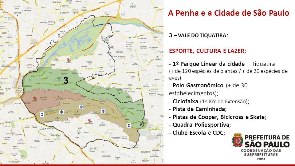 3 x A Penha e a Cidade de São Paulo 3 – VALE DO TIQUATIRA : ESPORTE, CULTURA E LAZER: - 1º Parque Linear da cidade – Tiquatira (+ de 120 espécies de p