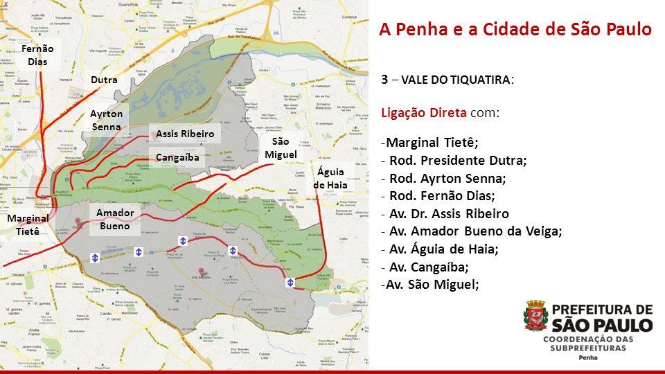 3 Marginal Tietê Dutra Ayrton Senna Fernão Dias Assis Ribeiro Cangaíba Amador Bueno São Miguel Águia de Haia x A Penha e a Cidade de São Paulo 3 – VAL