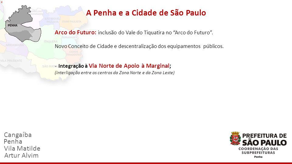 Cangaíba Penha Vila Matilde Artur Alvim x A Penha e a Cidade de São Paulo Arco do Futuro: inclusão do Vale do Tiquatira no Arco do Futuro. Novo Concei