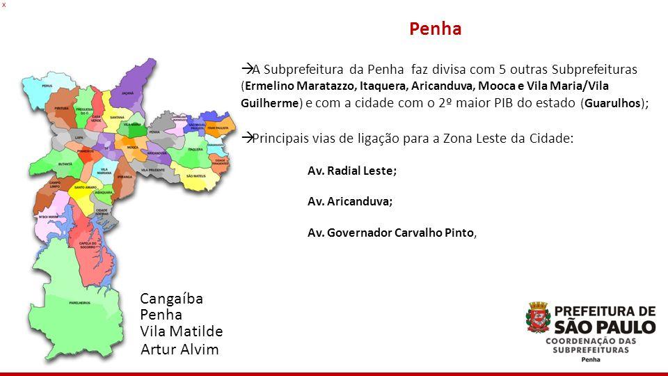 Penha Cangaíba Penha Vila Matilde Artur Alvim x A Subprefeitura da Penha faz divisa com 5 outras Subprefeituras (Ermelino Maratazzo, Itaquera, Aricand