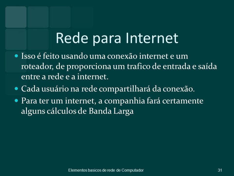 Rede para Internet Isso é feito usando uma conexão internet e um roteador, de proporciona um trafico de entrada e saída entre a rede e a internet. Cad