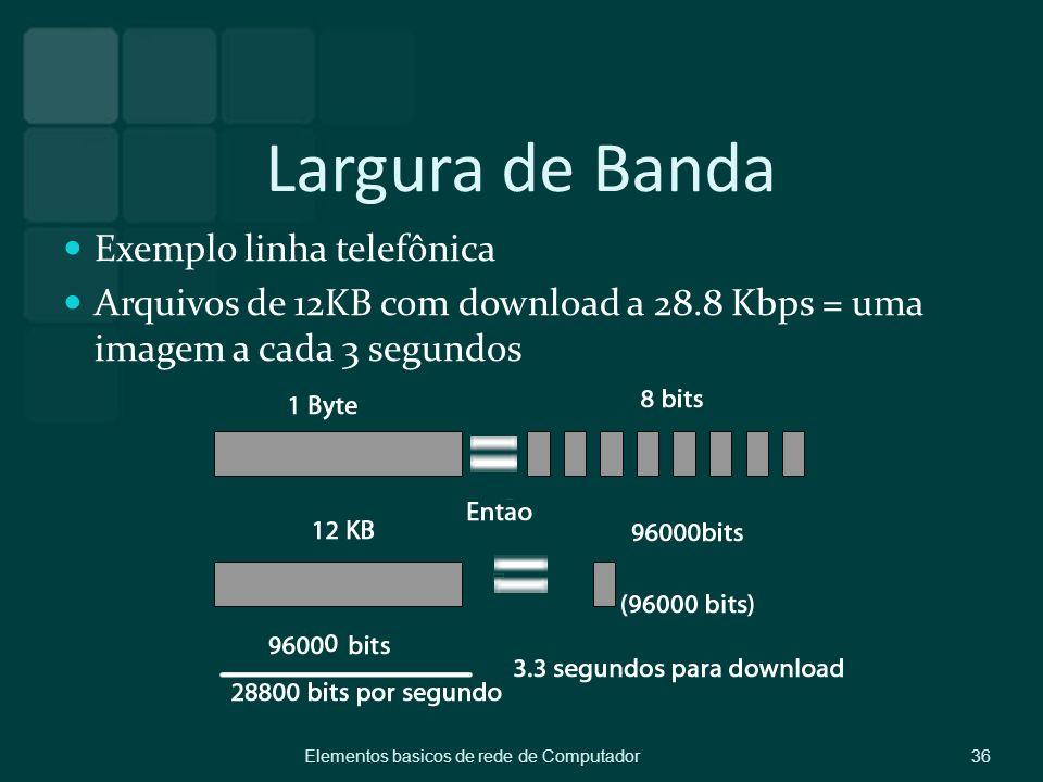 Largura de Banda Exemplo linha telefônica Arquivos de 12KB com download a 28.8 Kbps = uma imagem a cada 3 segundos Elementos basicos de rede de Comput