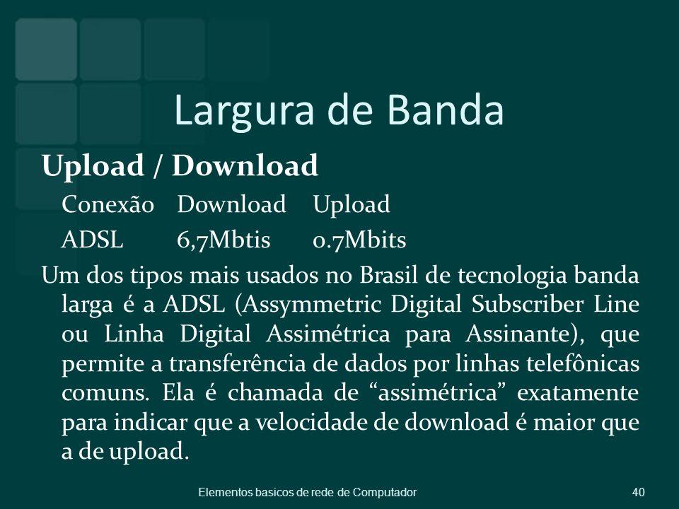 Largura de Banda Upload / Download ConexãoDownloadUpload ADSL6,7Mbtis0.7Mbits Um dos tipos mais usados no Brasil de tecnologia banda larga é a ADSL (A