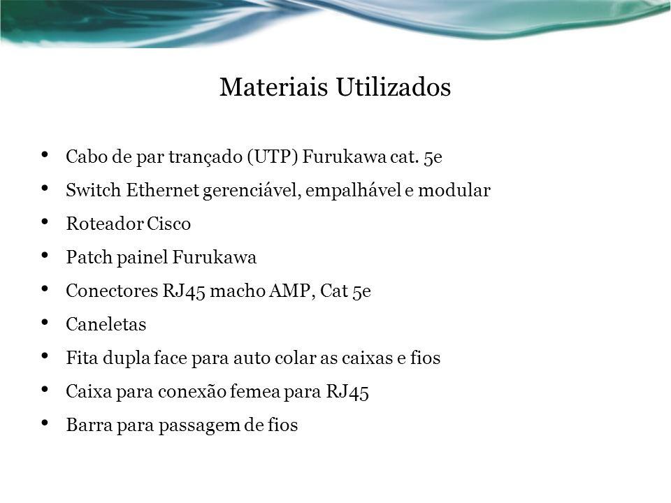 Materiais Utilizados Cabo de par trançado (UTP) Furukawa cat. 5e Switch Ethernet gerenciável, empalhável e modular Roteador Cisco Patch painel Furukaw