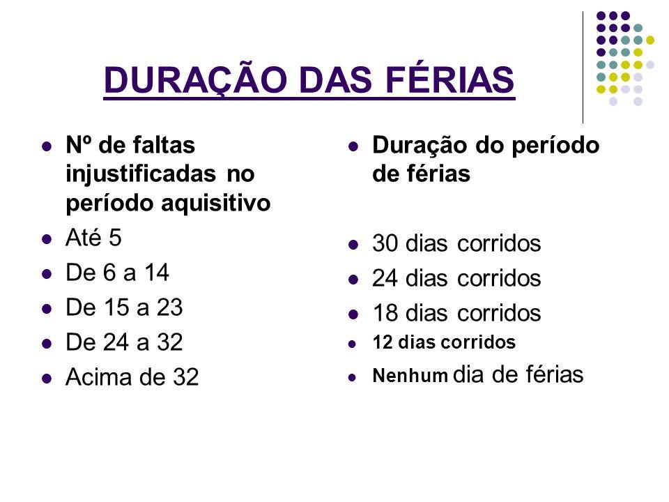 DURAÇÃO DAS FÉRIAS Nº de faltas injustificadas no período aquisitivo Até 5 De 6 a 14 De 15 a 23 De 24 a 32 Acima de 32 Duração do período de férias 30