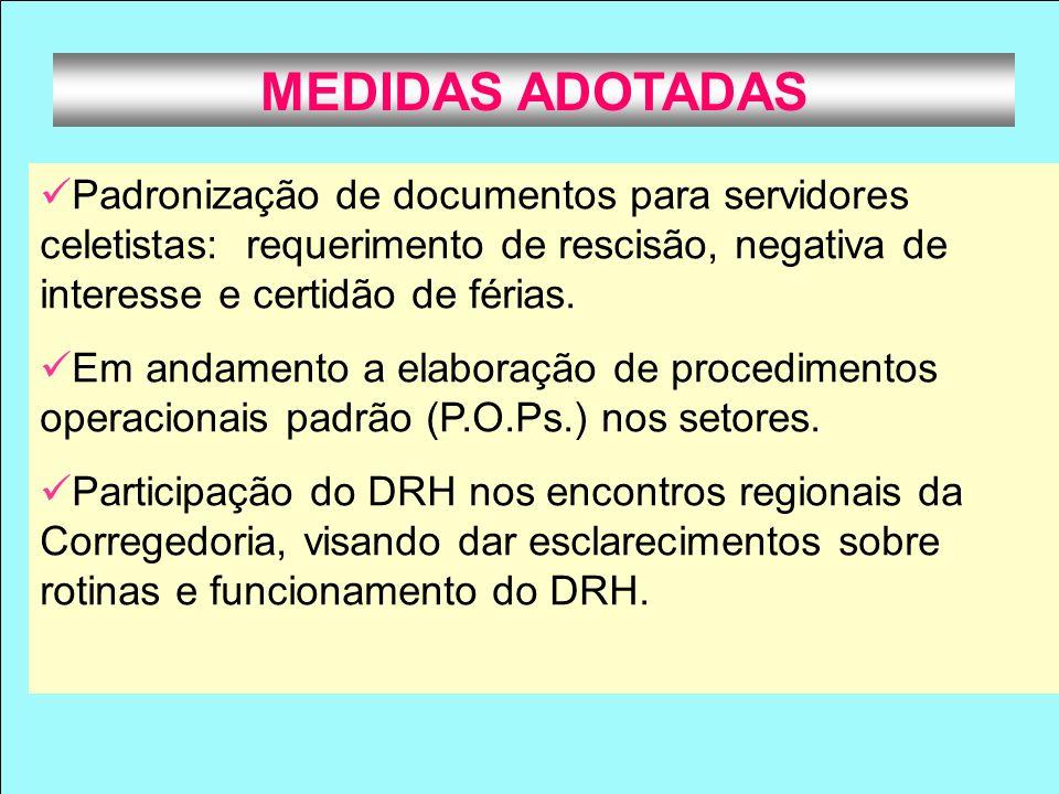 MEDIDAS ADOTADAS Padronização de documentos para servidores celetistas: requerimento de rescisão, negativa de interesse e certidão de férias. Em andam