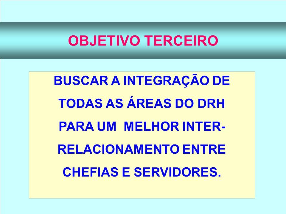 OBJETIVO TERCEIRO BUSCAR A INTEGRAÇÃO DE TODAS AS ÁREAS DO DRH PARA UM MELHOR INTER- RELACIONAMENTO ENTRE CHEFIAS E SERVIDORES.