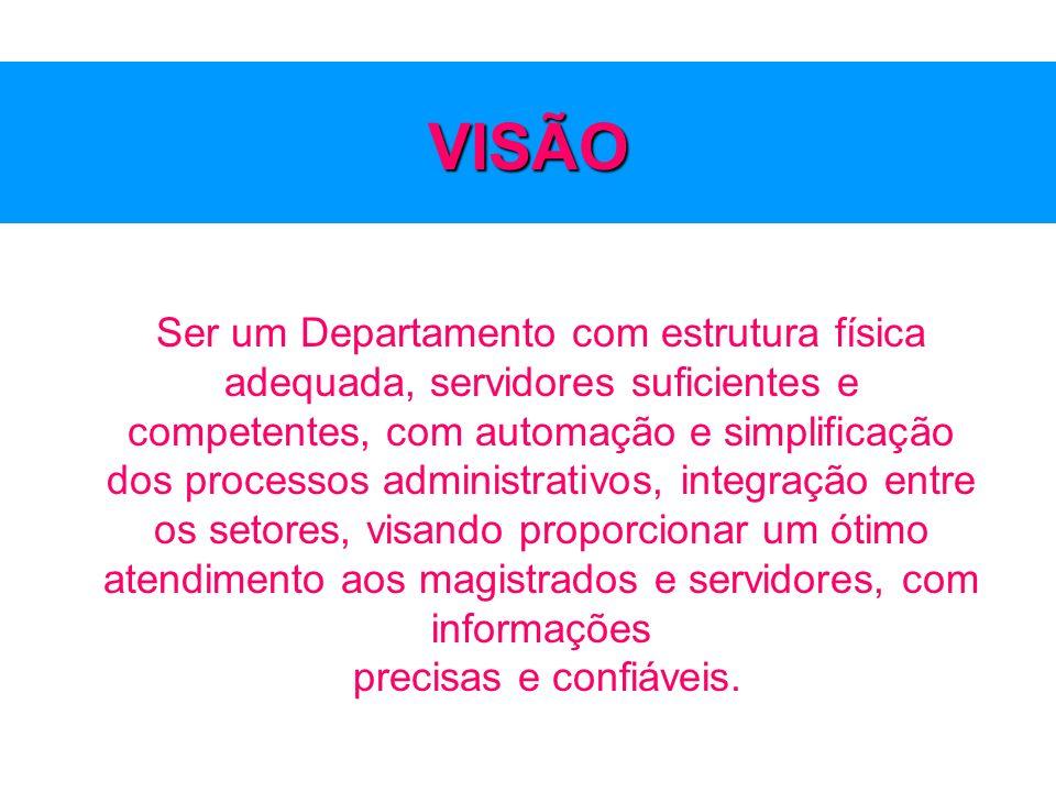 Ser um Departamento com estrutura física adequada, servidores suficientes e competentes, com automação e simplificação dos processos administrativos,