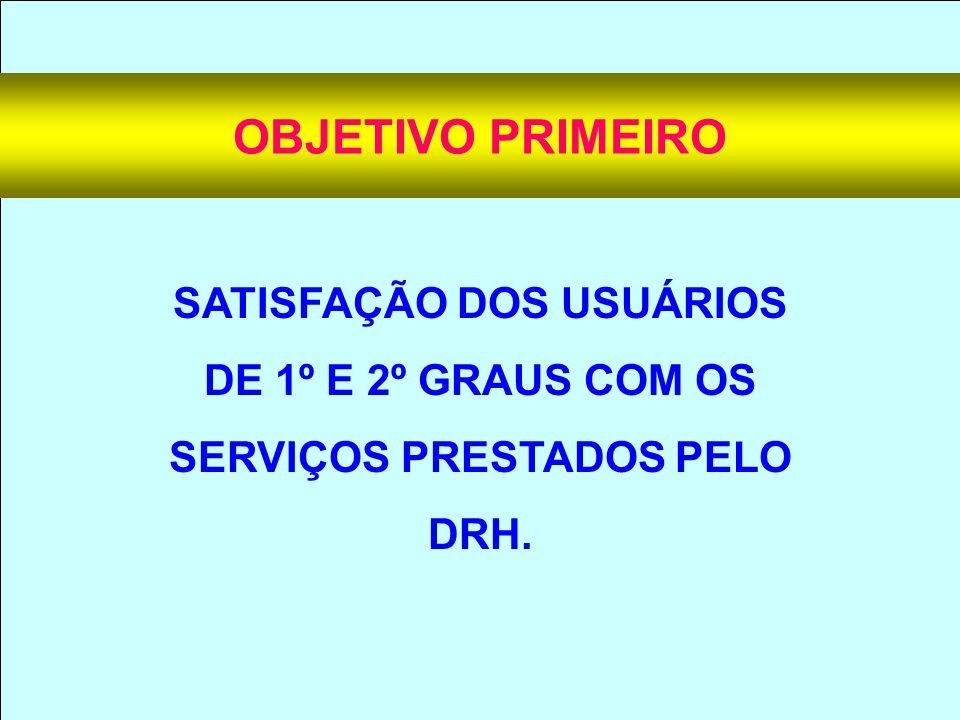 OBJETIVO PRIMEIRO SATISFAÇÃO DOS USUÁRIOS DE 1º E 2º GRAUS COM OS SERVIÇOS PRESTADOS PELO DRH.