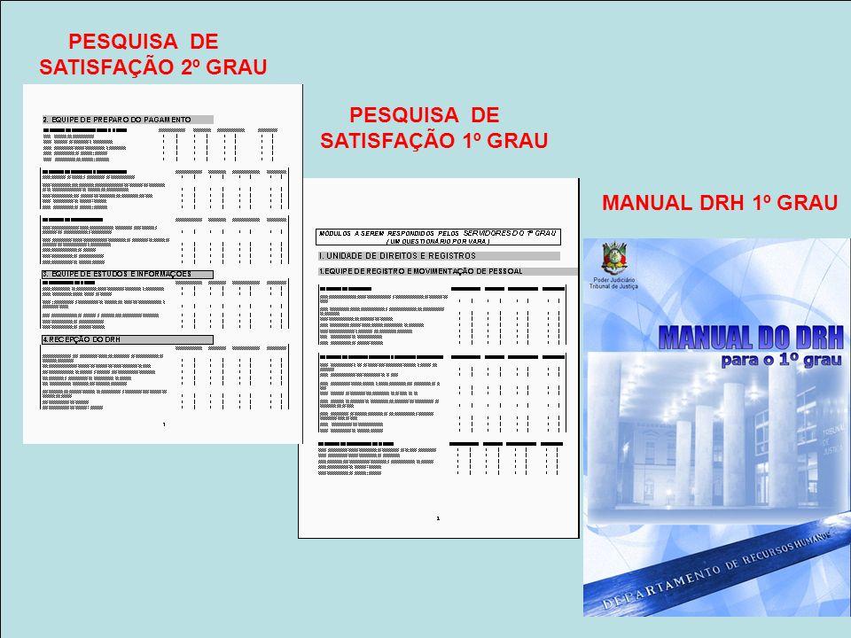 RESULTADOS ALCANÇADOS 1.Alterações funcionais: SET/02 OUT/02 Ponto eletrônico proc.
