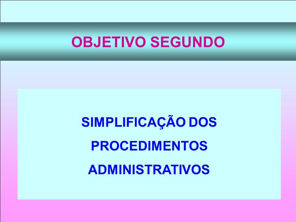 OBJETIVO SEGUNDO SIMPLIFICAÇÃO DOS PROCEDIMENTOS ADMINISTRATIVOS