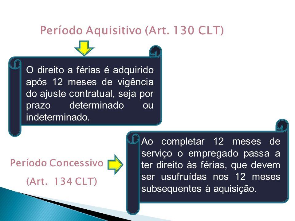 Período Aquisitivo (Art. 130 CLT) O direito a férias é adquirido após 12 meses de vigência do ajuste contratual, seja por prazo determinado ou indeter