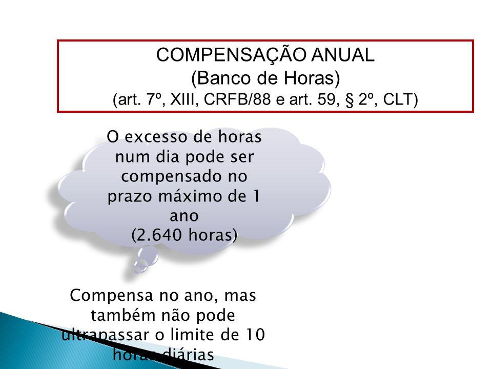 COMPENSAÇÃO ANUAL (Banco de Horas) (art. 7º, XIII, CRFB/88 e art. 59, § 2º, CLT) Compensa no ano, mas também não pode ultrapassar o limite de 10 horas