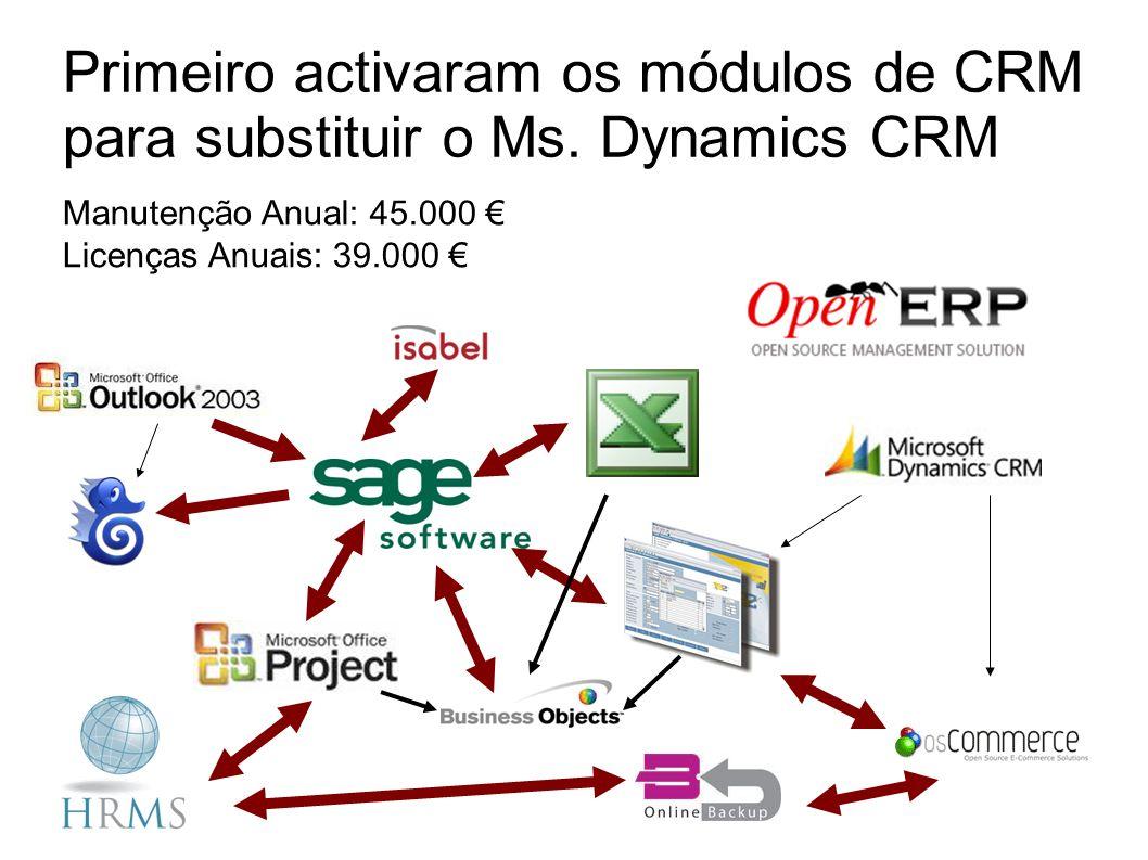Primeiro activaram os módulos de CRM para substituir o Ms.