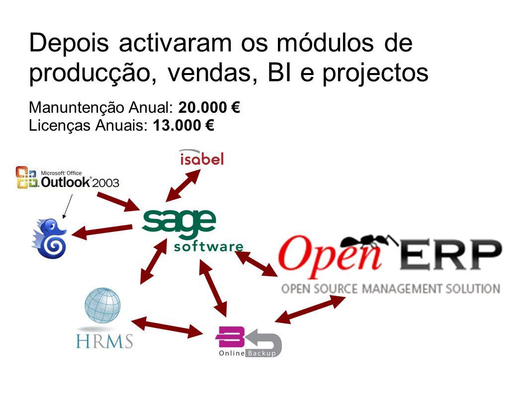 Depois activaram os módulos de producção, vendas, BI e projectos Manuntenção Anual: 20.000 Licenças Anuais: 13.000