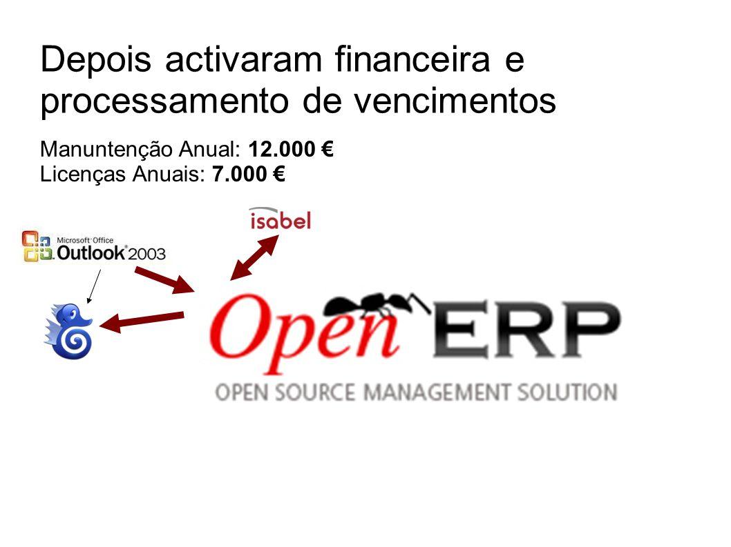 Depois activaram financeira e processamento de vencimentos Manuntenção Anual: 12.000 Licenças Anuais: 7.000