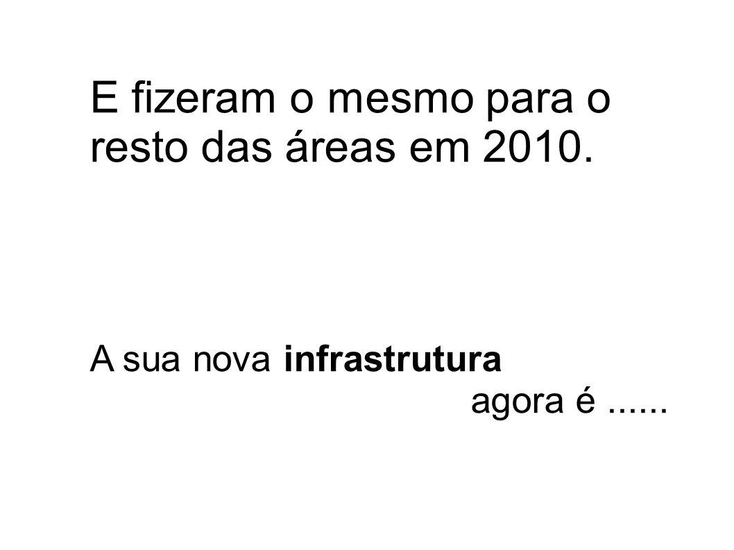E fizeram o mesmo para o resto das áreas em 2010. A sua nova infrastrutura agora é......