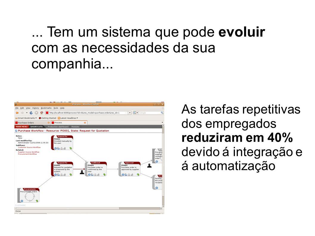 ...Tem um sistema que pode evoluir com as necessidades da sua companhia...