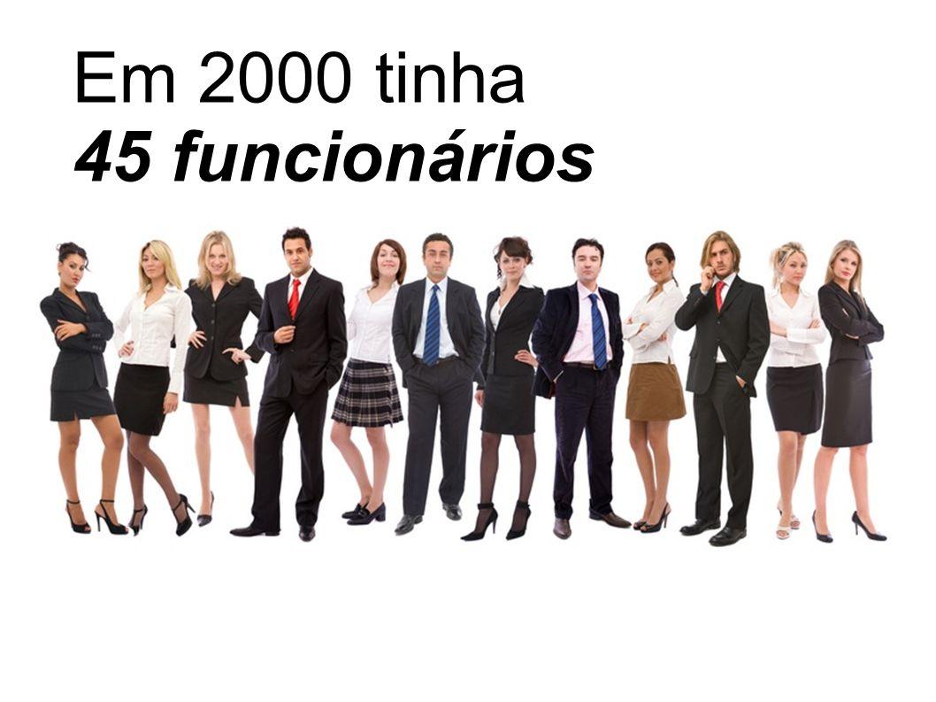 …e geria 4500 pedidos por dia = 100 pedidos / Funcionário Em 2000 tinha 45 funcionários