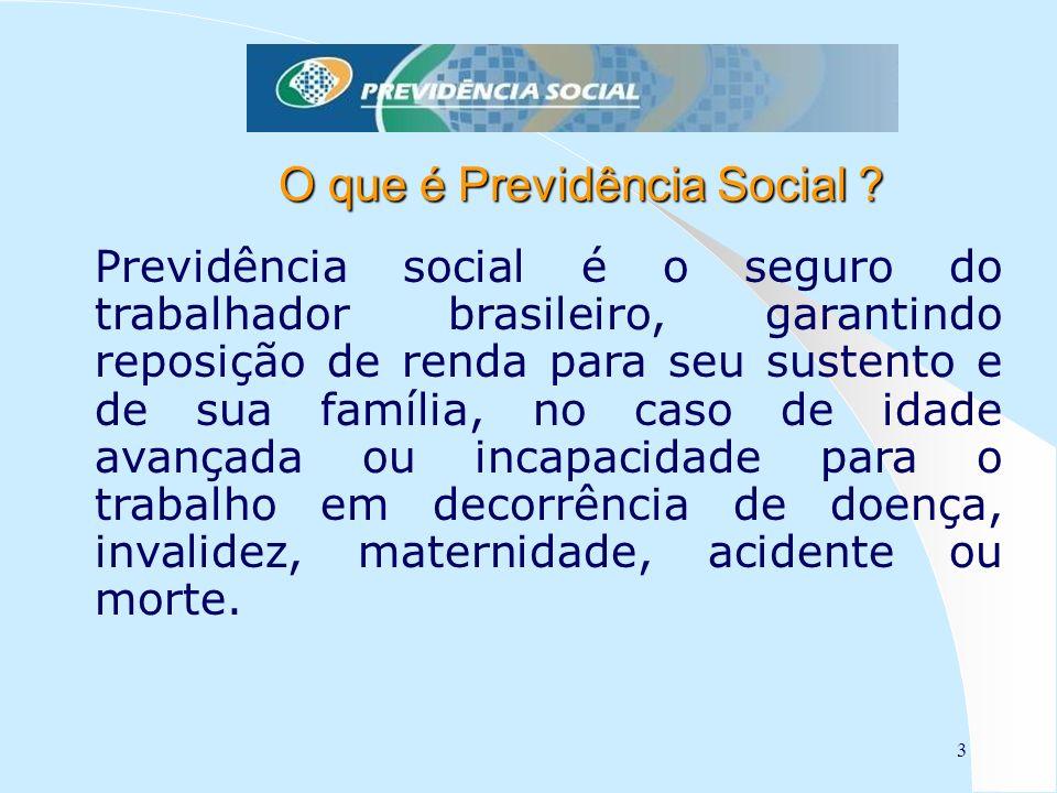 3 O que é Previdência Social ? Previdência social é o seguro do trabalhador brasileiro, garantindo reposição de renda para seu sustento e de sua famíl