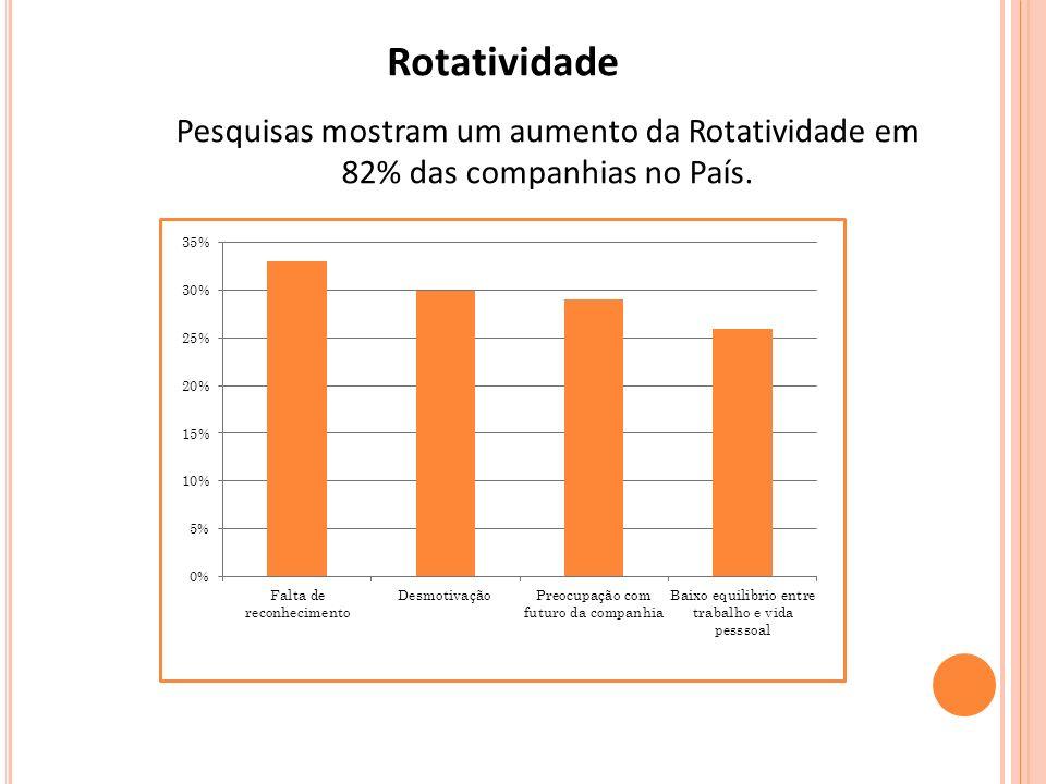 O Brasil teve seu maior ciclo de expansão econômica, desde a década de 1970, entre 2004 até 2010/2011, com características como a forte expansão dos preços das commodities, forte expansão de crédito, queda na taxa de desemprego e expansão do consumo e do setor de serviços.