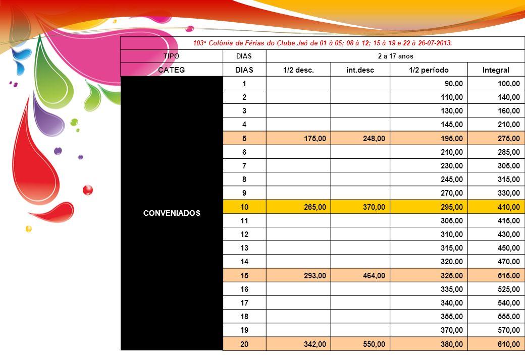 103 ª Colônia de F é rias do Clube Ja ó de 01 à 05; 08 à 12; 15 à 19 e 22 à 26-07-2013. TIPODIAS2 a 17 anos CATEGDIAS1/2 desc.int.desc 1/2 per í odo I