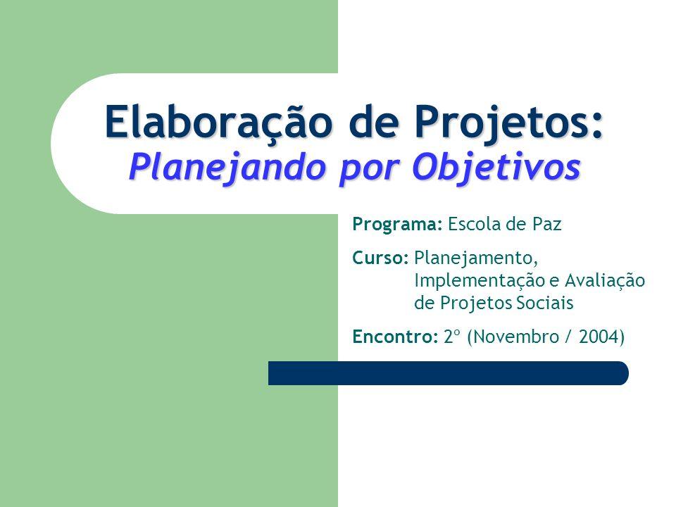 Delimitando o Foco do Projeto: Árvore de Problemas Efeito (A)Efeito (B) Causa (A)Causa (B) PROBLEMA FOCAL