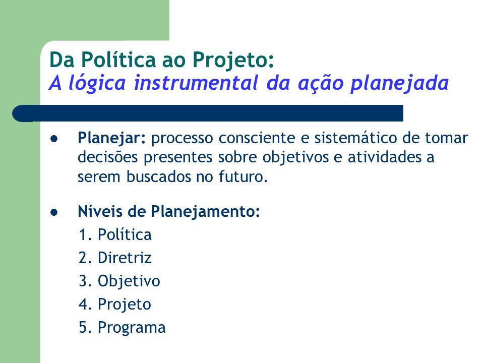 Níveis de Planejamento: Política O que é: definição ampla de propósitos comuns de um governo ou de uma organização, estabelecendo linha de orientação para tomadores de decisões subseqüentes, através da forma de um comportamento genérico de uma vontade.