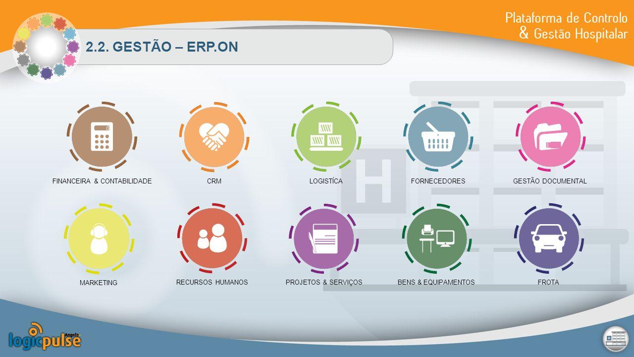 FINANCEIRA & CONTABILIDADE CRM GESTÃO DOCUMENTALLOGISTÍCAFORNECEDORES MARKETING FROTARECURSOS HUMANOSPROJETOS & SERVIÇOSBENS & EQUIPAMENTOS 2.2. GESTÃ