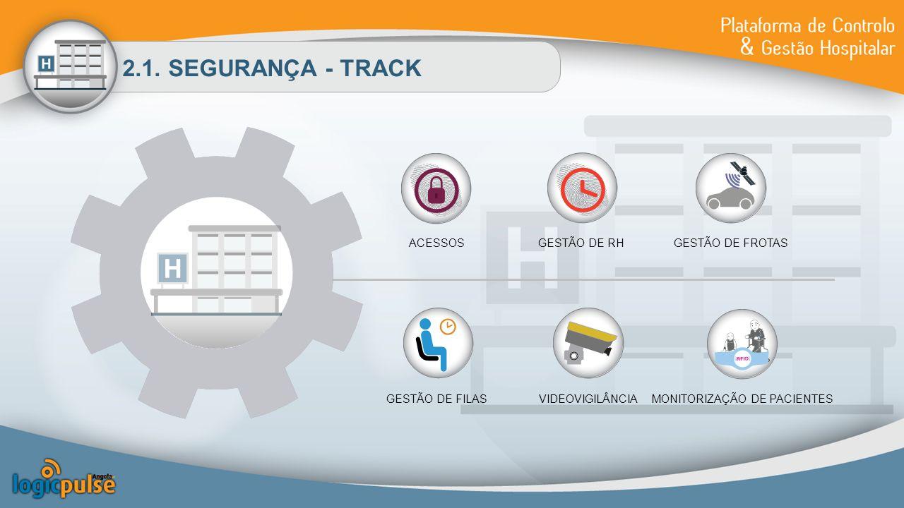 2.1. SEGURANÇA - TRACK ACESSOSGESTÃO DE RHGESTÃO DE FROTAS GESTÃO DE FILAS VIDEOVIGILÂNCIAMONITORIZAÇÃO DE PACIENTES