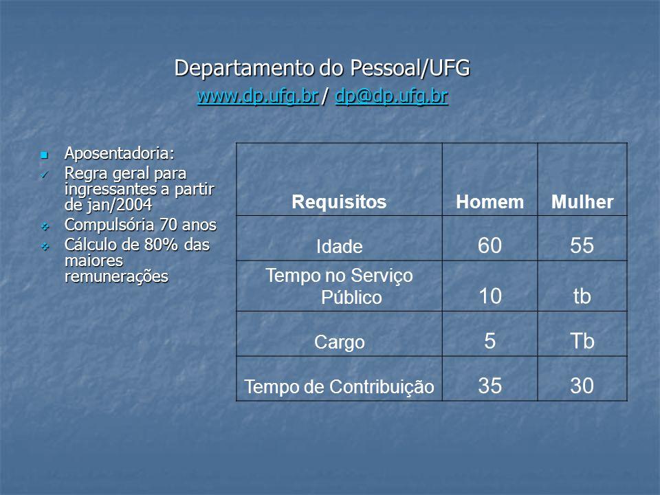 Aposentadoria: Aposentadoria: Regra geral para ingressantes a partir de jan/2004 Regra geral para ingressantes a partir de jan/2004 Compulsória 70 anos Compulsória 70 anos Cálculo de 80% das maiores remunerações Cálculo de 80% das maiores remunerações Departamento do Pessoal/UFG www.dp.ufg.brwww.dp.ufg.br / dp@dp.ufg.br dp@dp.ufg.br www.dp.ufg.brdp@dp.ufg.br RequisitosHomemMulher Idade 6055 Tempo no Serviço Público 10tb Cargo 5Tb Tempo de Contribuição 3530