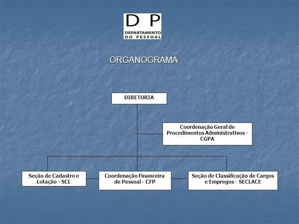 ORGANOGRAMA DIRETORIA Seção de Cadastro e Lotação - SCL Coordenação Financeira de Pessoal - CFP Seção de Classificação de Cargos e Empregos - SECLACE Coordenação Geral de Procedimentos Administrativos - CGPA
